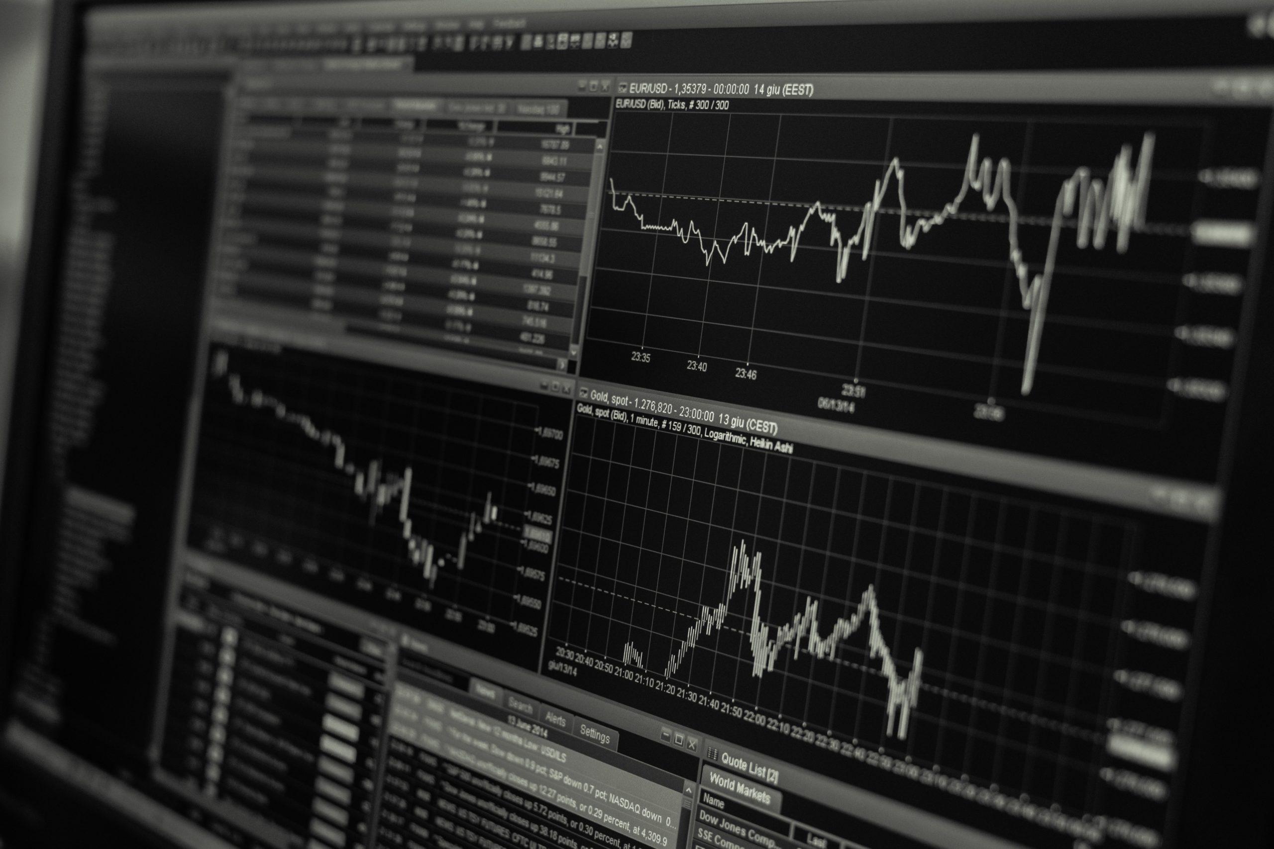 Best Strategies for Binary Options Trading