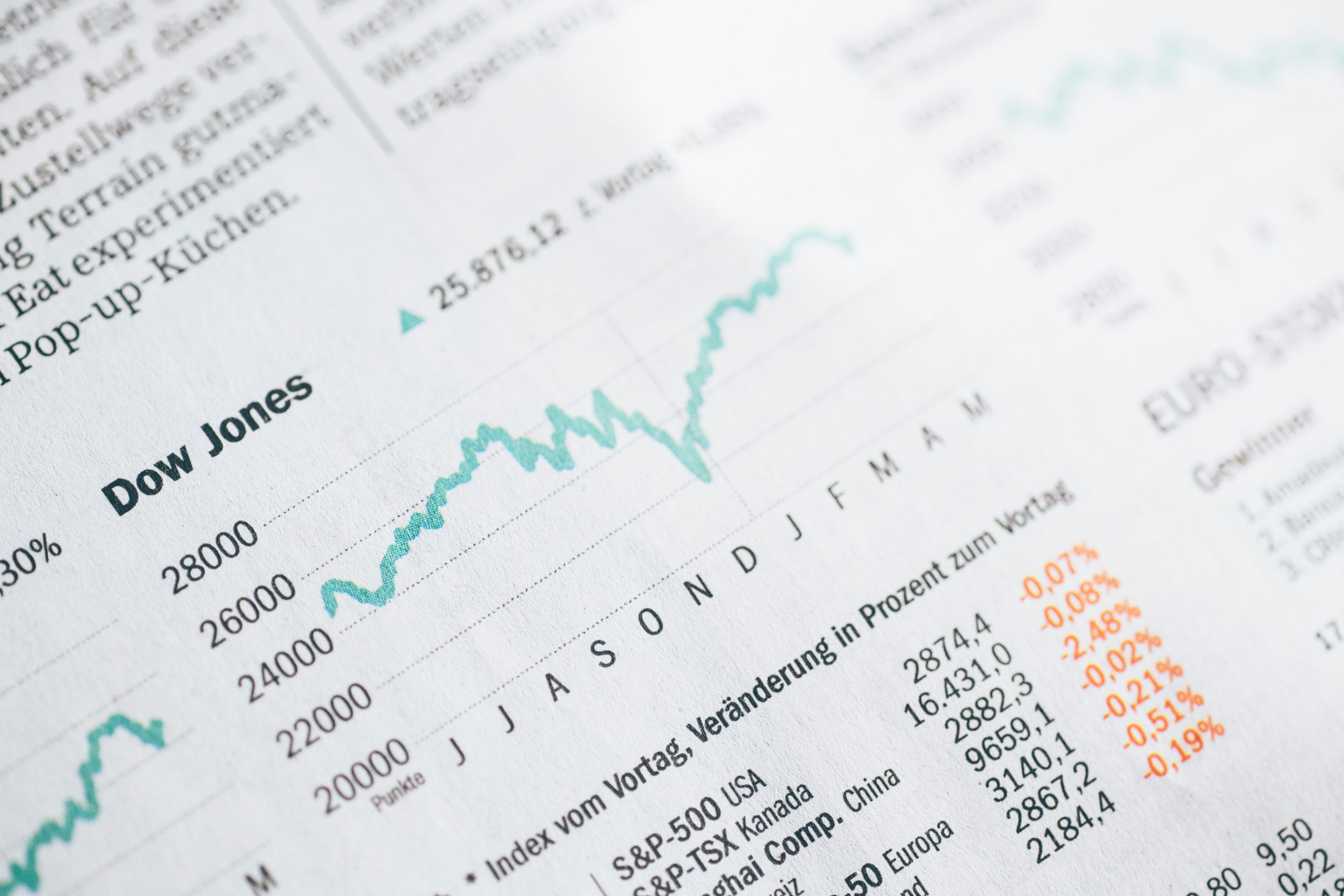 Minimum Share Purchase in the Australian Share Market: Investment Guide